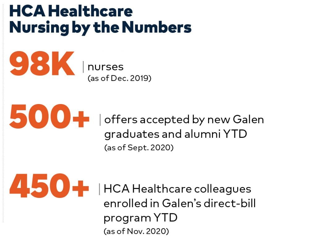 Nursing by the Numbers