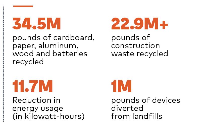 environmental stewardship numbers