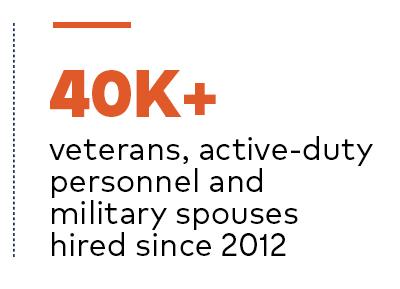 HCA Healthcare Veterans numbers
