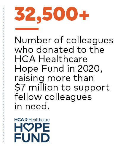 A Culture of Compassion, Hope Fund